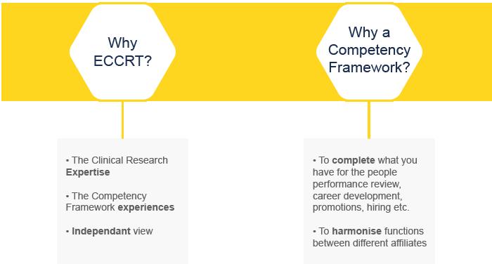 Competency Framework ECCRT